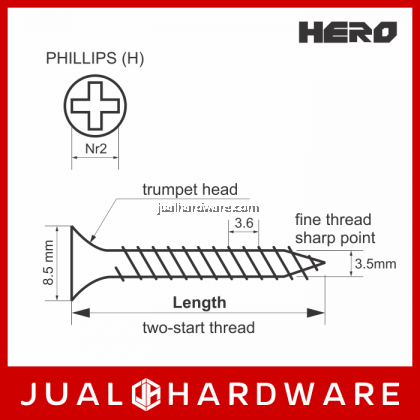 HERO White Drywall Screws #6 x 2 Inches